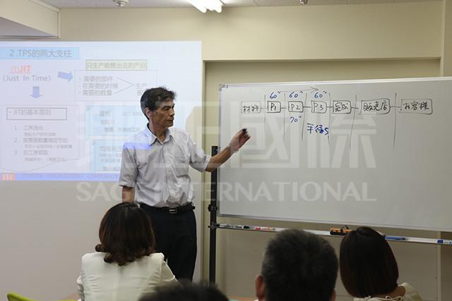 丰田TPS课程学习